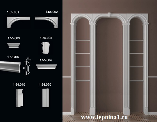 Прав.Обрамление арок Европласт 1.55.002
